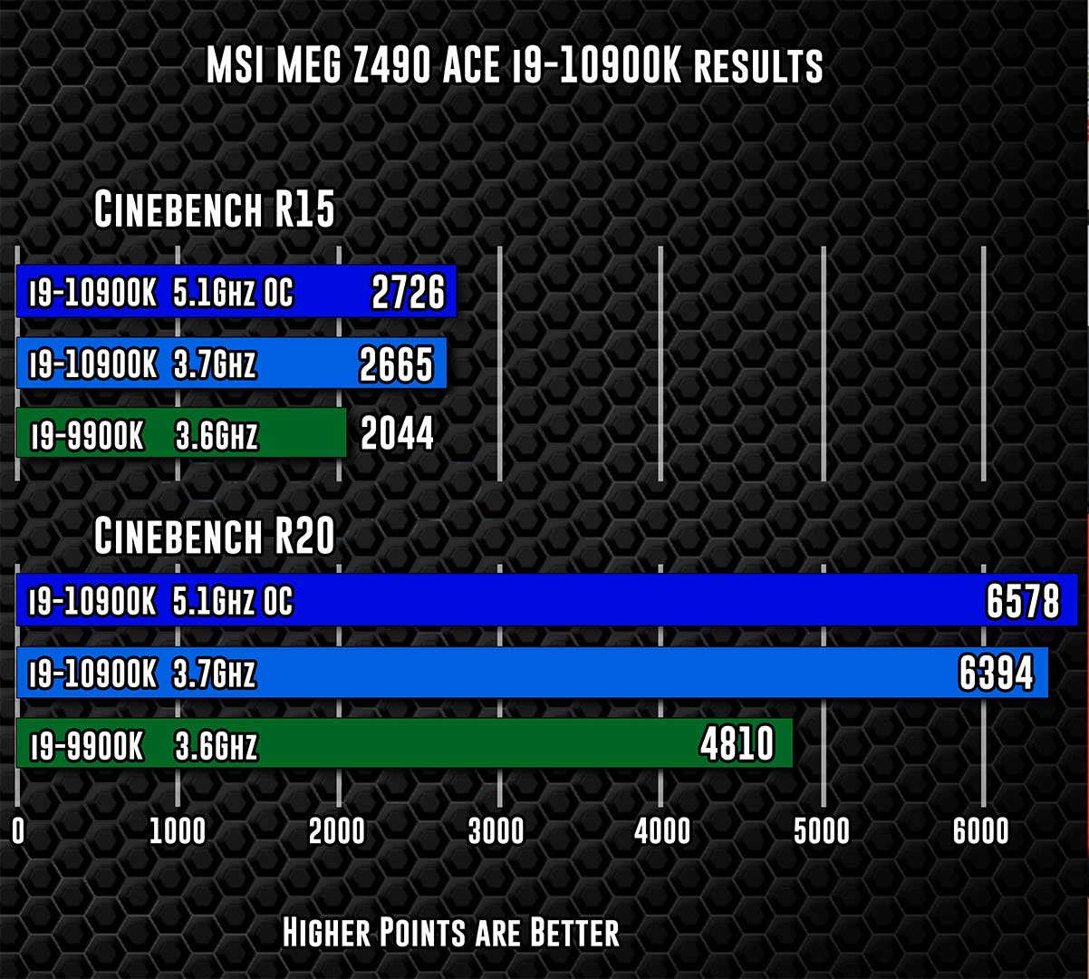MSI-MEG-Z490-Ace-13